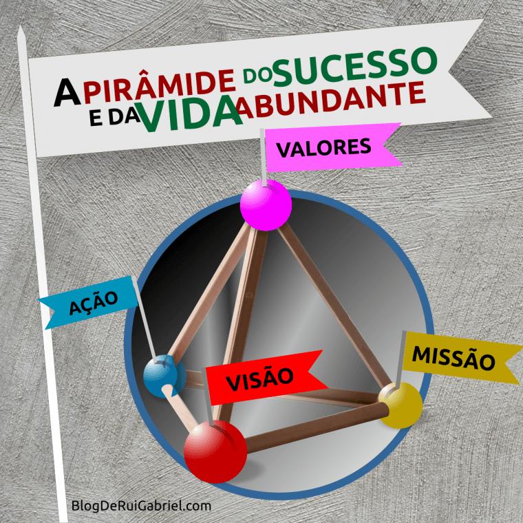 Piramide-do-Sucesso-e-da-Vida-Abundante